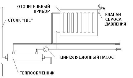 Уплотнения теплообменника Машимпэкс (GEA) NT 500X Шадринск